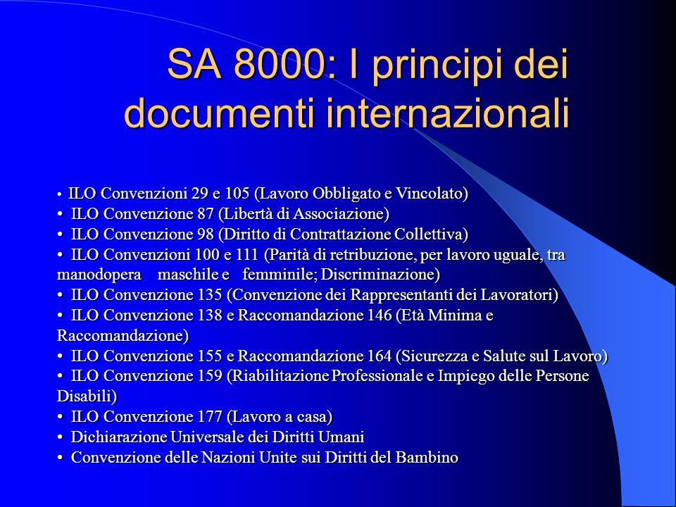 SA 8000: I principi dei documenti internazionali SA 8000: I principi dei documenti internazionali ILO Convenzioni 29 e 105 (Lavoro Obbligato e Vincolato) ILO Convenzione 87 (Libertà di Associazione) ILO Convenzione 87 (Libertà di Associazione) ILO Convenzione 98 (Diritto di Contrattazione Collettiva) ILO Convenzione 98 (Diritto di Contrattazione Collettiva) ILO Convenzioni 100 e 111 (Parità di retribuzione, per lavoro uguale, tra manodopera maschile e femminile; Discriminazione) ILO Convenzioni 100 e 111 (Parità di retribuzione, per lavoro uguale, tra manodopera maschile e femminile; Discriminazione) ILO Convenzione 135 (Convenzione dei Rappresentanti dei Lavoratori) ILO Convenzione 135 (Convenzione dei Rappresentanti dei Lavoratori) ILO Convenzione 138 e Raccomandazione 146 (Età Minima e Raccomandazione) ILO Convenzione 138 e Raccomandazione 146 (Età Minima e Raccomandazione) ILO Convenzione 155 e Raccomandazione 164 (Sicurezza e Salute sul Lavoro) ILO Convenzione 155 e Raccomandazione 164 (Sicurezza e Salute sul Lavoro) ILO Convenzione 159 (Riabilitazione Professionale e Impiego delle Persone Disabili) ILO Convenzione 159 (Riabilitazione Professionale e Impiego delle Persone Disabili) ILO Convenzione 177 (Lavoro a casa) ILO Convenzione 177 (Lavoro a casa) Dichiarazione Universale dei Diritti Umani Dichiarazione Universale dei Diritti Umani Convenzione delle Nazioni Unite sui Diritti del Bambino Convenzione delle Nazioni Unite sui Diritti del Bambino