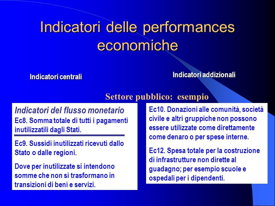 Indicatori delle performances economiche Indicatori centrali Indicatori addizionali Indicatori del flusso monetario Ec8.