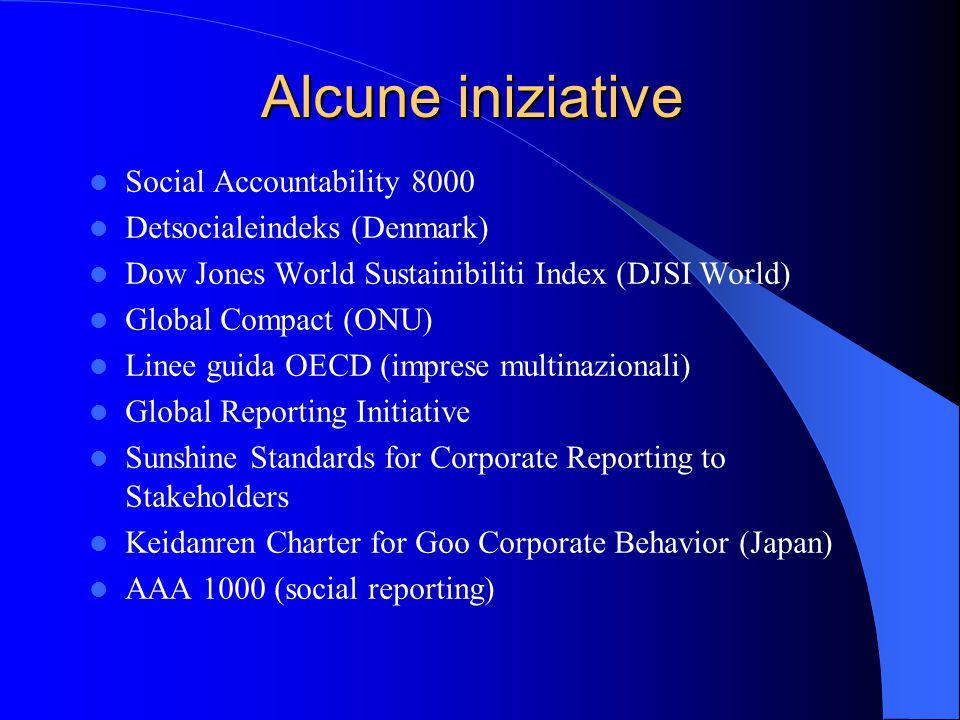 Alcune iniziative Social Accountability 8000 Detsocialeindeks (Denmark) Dow Jones World Sustainibiliti Index (DJSI World) Global Compact (ONU) Linee g