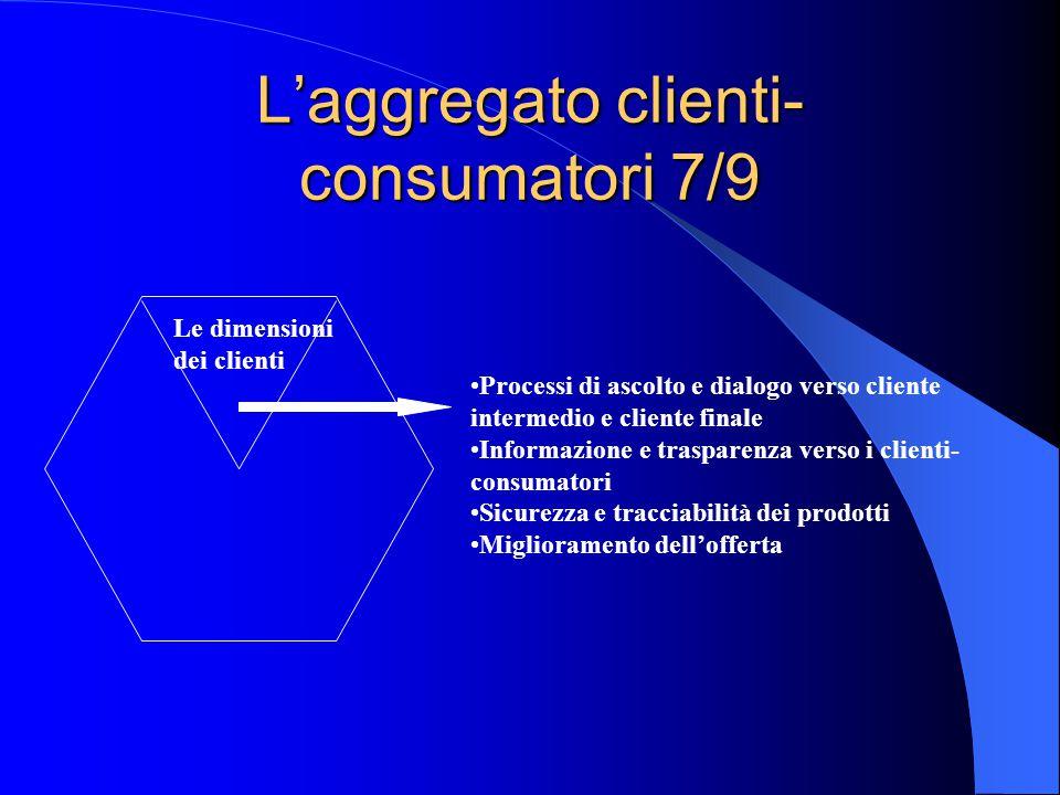 L'aggregato clienti- consumatori 7/9 Le dimensioni dei clienti Processi di ascolto e dialogo verso cliente intermedio e cliente finale Informazione e trasparenza verso i clienti- consumatori Sicurezza e tracciabilità dei prodotti Miglioramento dell'offerta