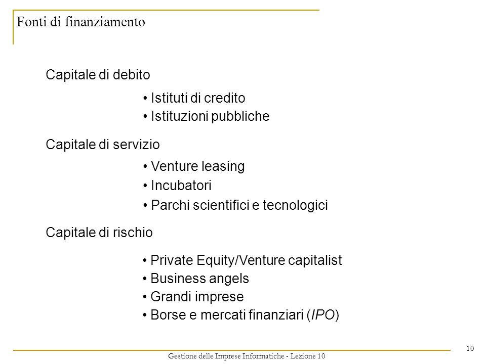 Gestione delle Imprese Informatiche - Lezione 10 10 Fonti di finanziamento Capitale di debito Istituti di credito Istituzioni pubbliche Capitale di servizio Venture leasing Incubatori Parchi scientifici e tecnologici Capitale di rischio Private Equity/Venture capitalist Business angels Grandi imprese Borse e mercati finanziari (IPO)