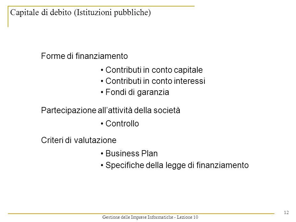 Gestione delle Imprese Informatiche - Lezione 10 12 Capitale di debito (Istituzioni pubbliche) Forme di finanziamento Contributi in conto capitale Contributi in conto interessi Fondi di garanzia Partecipazione all'attività della società Controllo Criteri di valutazione Business Plan Specifiche della legge di finanziamento