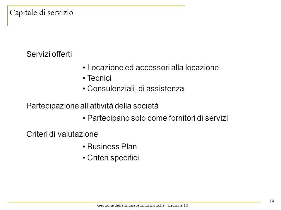 Gestione delle Imprese Informatiche - Lezione 10 14 Capitale di servizio Servizi offerti Locazione ed accessori alla locazione Tecnici Consulenziali, di assistenza Partecipazione all'attività della società Partecipano solo come fornitori di servizi Criteri di valutazione Business Plan Criteri specifici