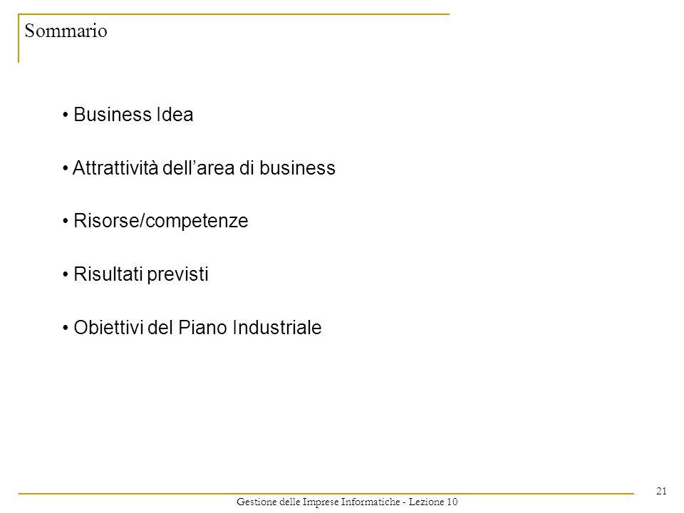 Gestione delle Imprese Informatiche - Lezione 10 21 Sommario Business Idea Attrattività dell'area di business Risorse/competenze Risultati previsti Obiettivi del Piano Industriale