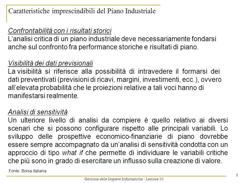 Gestione delle Imprese Informatiche - Lezione 10 19 Obiettivi e caratteristiche del Piano Industriale Fonti di finanziamento Piano Industriale: contenuti