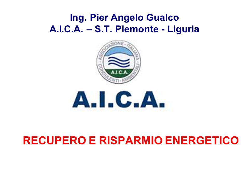 Ing. Pier Angelo Gualco A.I.C.A. – S.T. Piemonte - Liguria RECUPERO E RISPARMIO ENERGETICO
