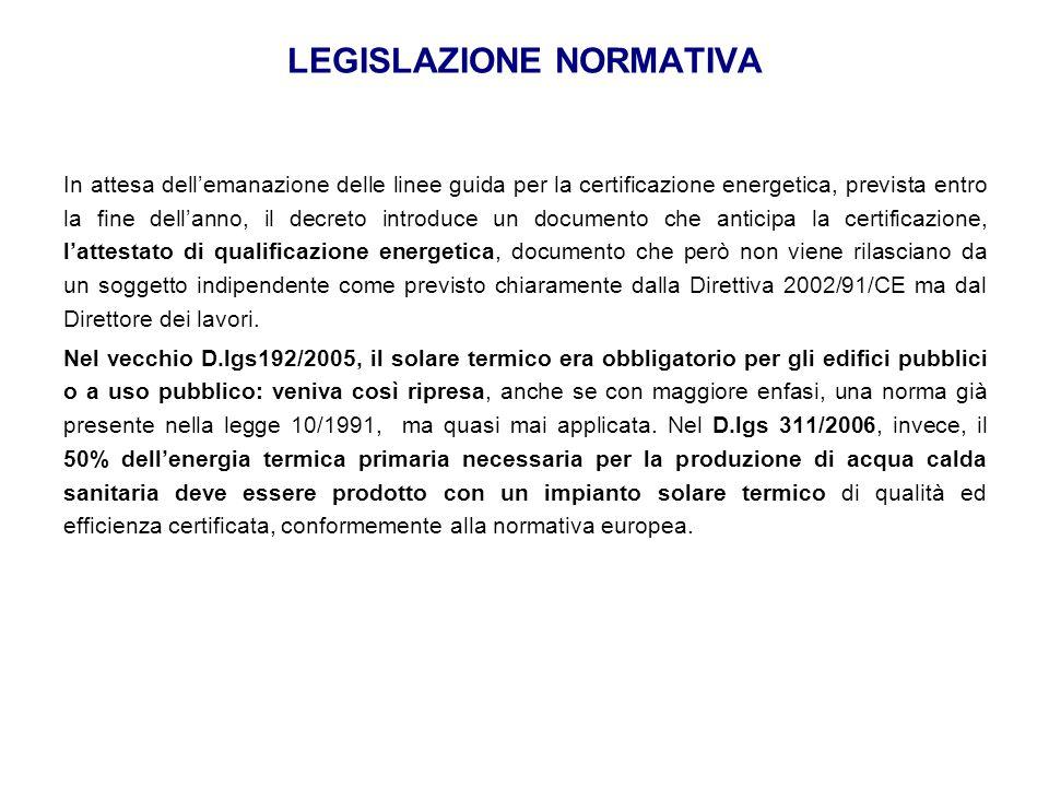 LEGISLAZIONE NORMATIVA In attesa dell'emanazione delle linee guida per la certificazione energetica, prevista entro la fine dell'anno, il decreto intr