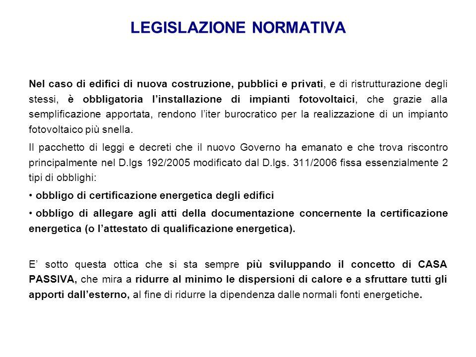 LEGISLAZIONE NORMATIVA Nel caso di edifici di nuova costruzione, pubblici e privati, e di ristrutturazione degli stessi, è obbligatoria l'installazion
