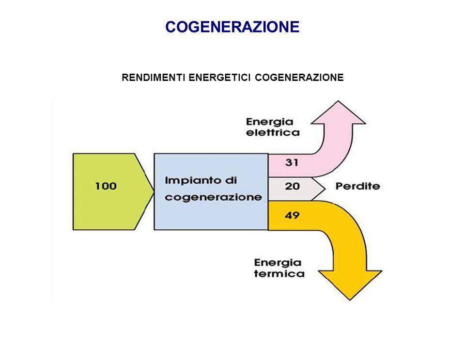 COGENERAZIONE RENDIMENTI ENERGETICI COGENERAZIONE