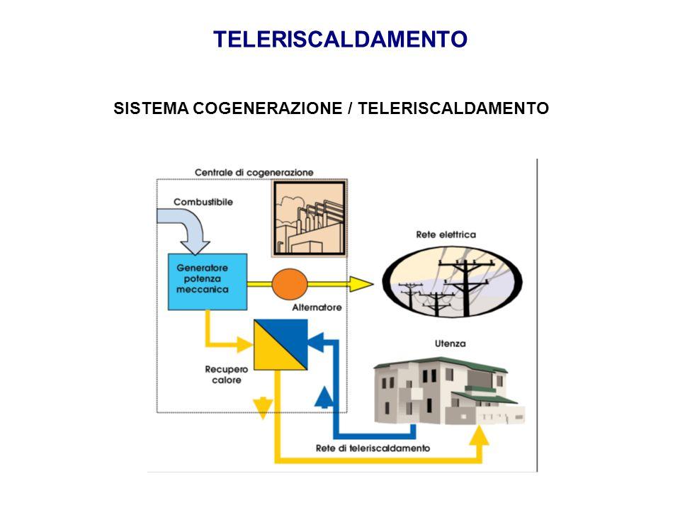 TELERISCALDAMENTO SISTEMA COGENERAZIONE / TELERISCALDAMENTO