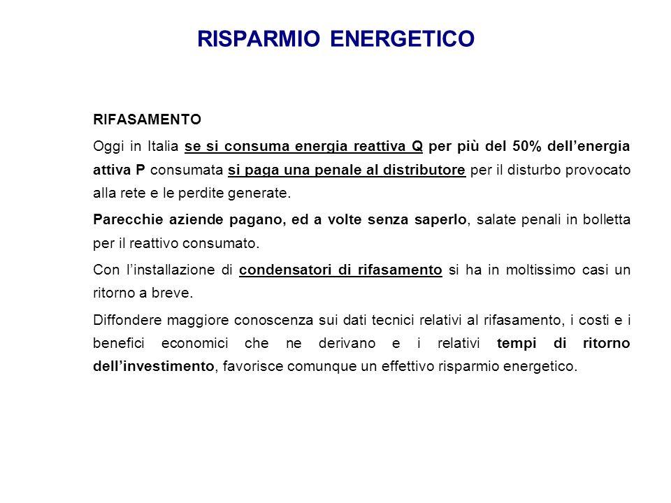RISPARMIO ENERGETICO RIFASAMENTO Oggi in Italia se si consuma energia reattiva Q per più del 50% dell'energia attiva P consumata si paga una penale al