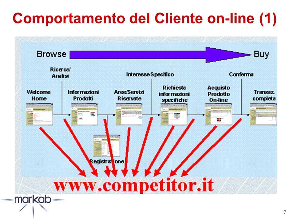 7 Comportamento del Cliente on-line (1)