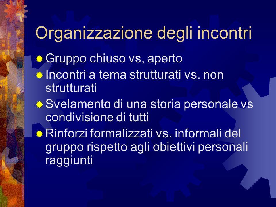 Organizzazione degli incontri  Gruppo chiuso vs, aperto  Incontri a tema strutturati vs. non strutturati  Svelamento di una storia personale vs con