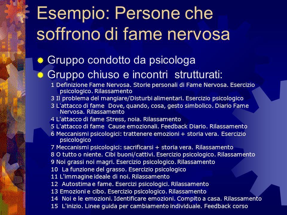 Esempio: Persone che soffrono di fame nervosa  Gruppo condotto da psicologa  Gruppo chiuso e incontri strutturati: 1 Definizione Fame Nervosa. Stori