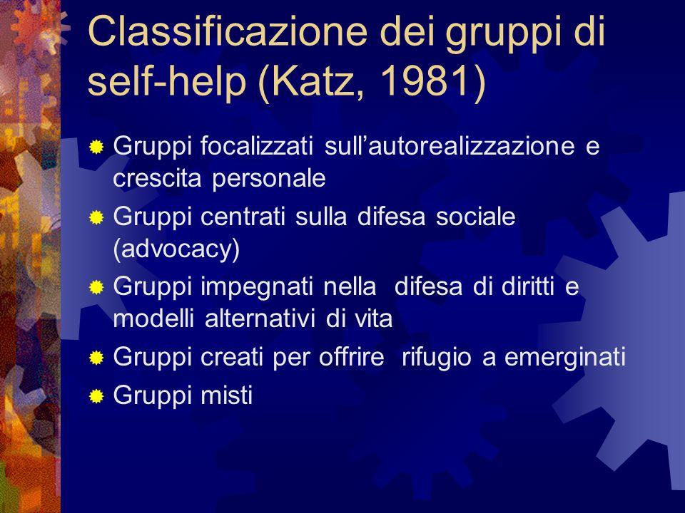 Classificazione dei gruppi di self-help (Katz, 1981)  Gruppi focalizzati sull'autorealizzazione e crescita personale  Gruppi centrati sulla difesa s