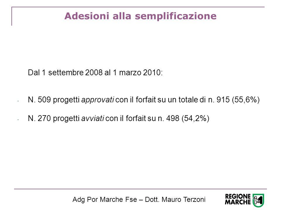 Adesioni alla semplificazione Dal 1 settembre 2008 al 1 marzo 2010: - N.