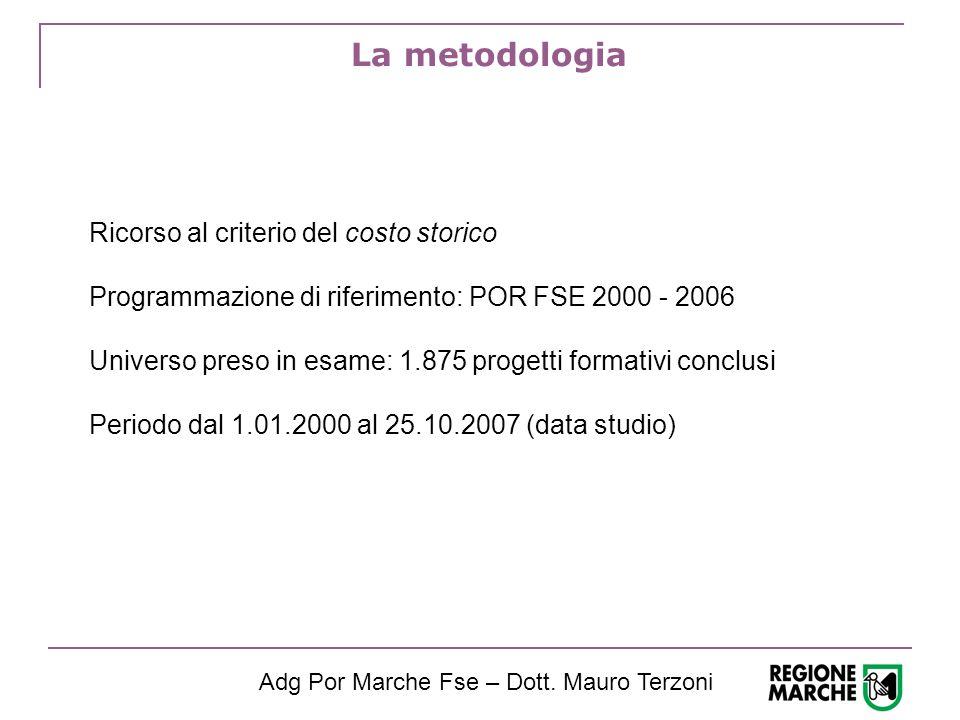 La metodologia Ricorso al criterio del costo storico Programmazione di riferimento: POR FSE 2000 - 2006 Universo preso in esame: 1.875 progetti formativi conclusi Periodo dal 1.01.2000 al 25.10.2007 (data studio) Adg Por Marche Fse – Dott.