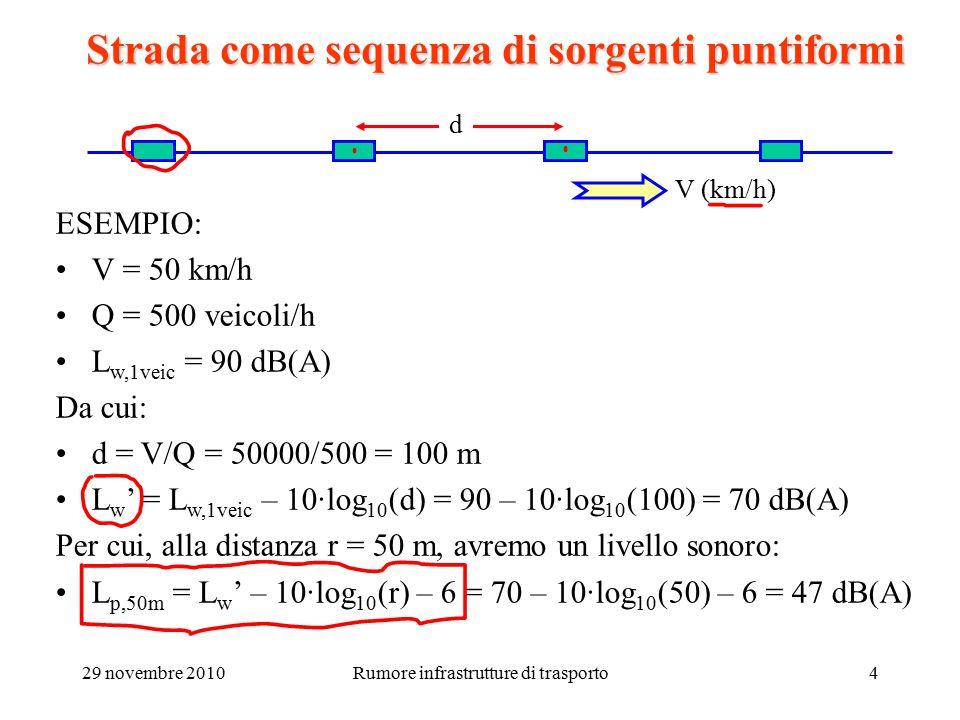 29 novembre 2010Rumore infrastrutture di trasporto4 Strada come sequenza di sorgenti puntiformi d V (km/h) ESEMPIO: V = 50 km/h Q = 500 veicoli/h L w,
