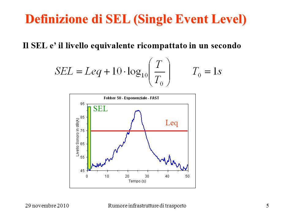 29 novembre 2010Rumore infrastrutture di trasporto6 Legame fra SEL e Lw' Abbiamo stabilito che: Poiche' SEL e' valutato alla distanza standard r = 7.5 m, ma va riferito ad 1 solo dei Q veicoli transitati in una ora, abbiamo Alla velocita' V=50 km/h, abbiamo quindi: SEL = Lw – 26.19 dB(A)