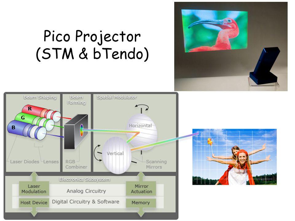 Pico Projector (STM & bTendo)