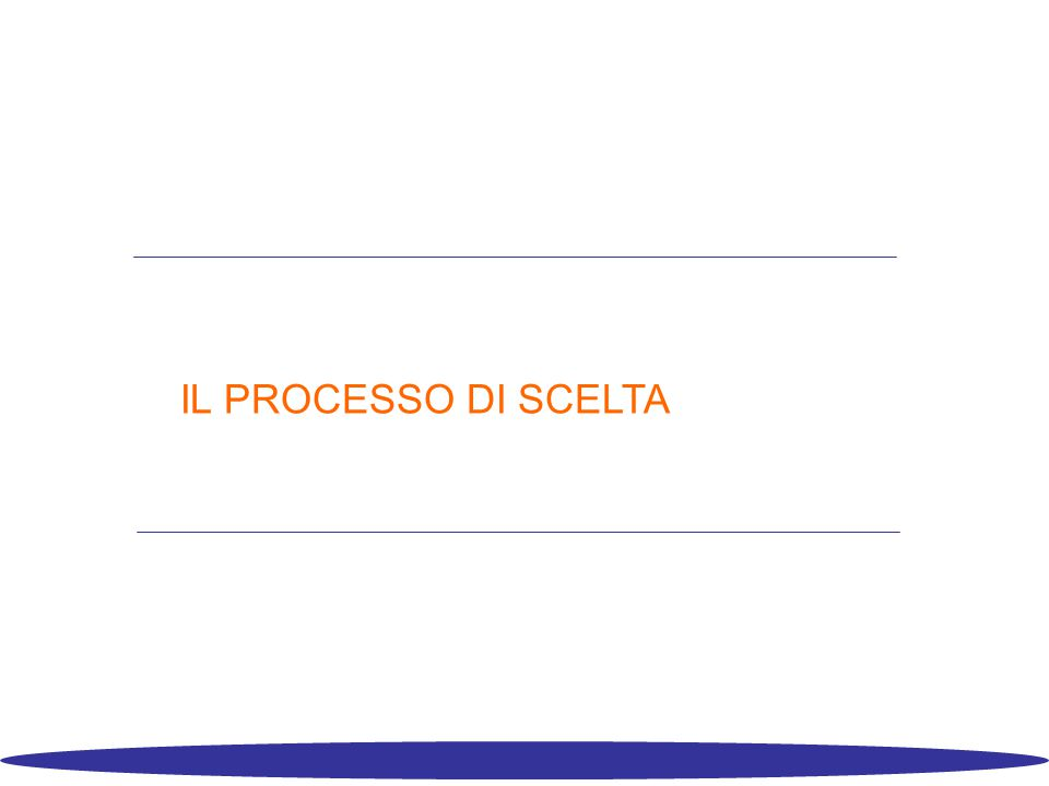 IL PROCESSO DI SCELTA