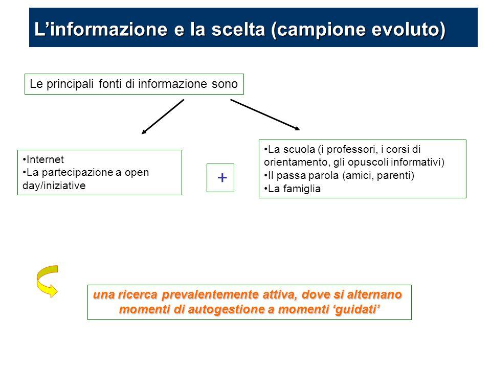 Le principali fonti di informazione sono Internet La partecipazione a open day/iniziative una ricerca prevalentemente attiva, dove si alternano moment