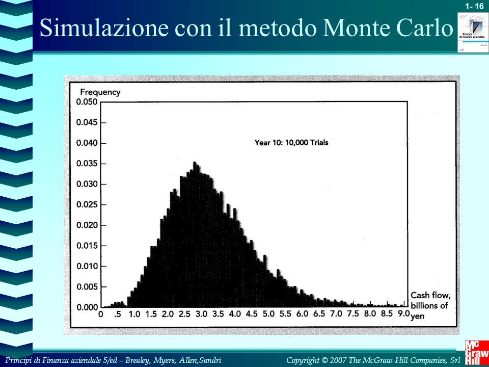 1- 16 Copyright © 2007 The McGraw-Hill Companies, SrlPrincipi di Finanza aziendale 5/ed – Brealey, Myers, Allen,Sandri Simulazione con il metodo Monte