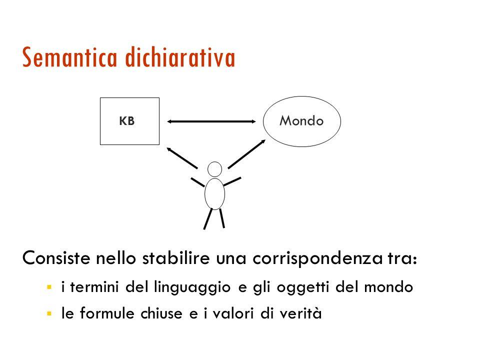 Perché logica del prim'ordine?  Le variabili possono essere usate per denotare oggetti del dominio, non per denotare funzioni o predicati o formule.