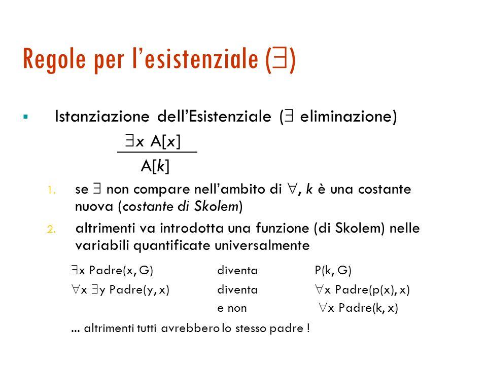 Regole di inferenza per   Istanziazione dell'Universale (  eliminazione)  x A[x] A[g] dove g è un termine ground e A[g] è il risultato della sosti
