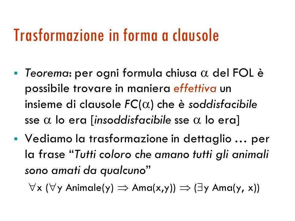Forma a clausole  Costanti, funzioni, predicati sono come definiti, ma escludiamo nel seguito formule atomiche del tipo (t 1 =t 2 )  Una clausola è
