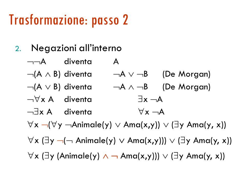 Trasformazione: passo 1 1. Eliminazione delle implicazioni (  e  ): A  B diventa  A  B A  B diventa (  A  B)  (  B  A)  x (  y Animale(y)