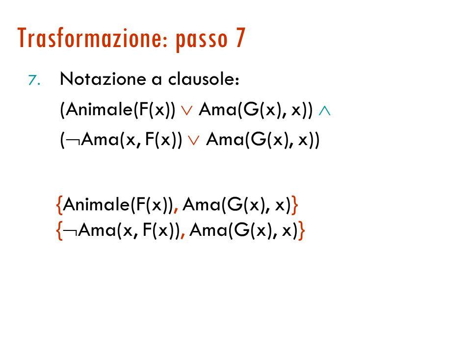 Trasformazione: passo 6 6. Forma normale congiuntiva (congiunzione di disgiunzioni di letterali): A  (B  C)diventa(A  B)  (A  C) (Animale(F(x)) 