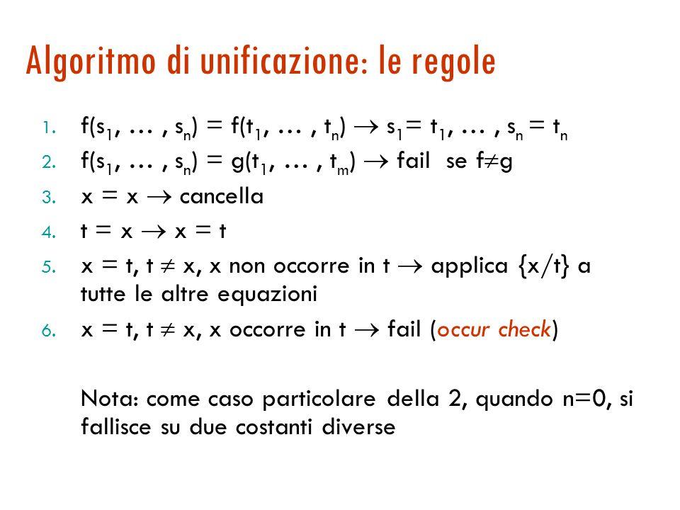 Algoritmo di unificazione [Martelli, Montanari, 1982]  Calcola l'MGU mediante un sistema a regole  All'inizio la WM contiene l'equazione che corrisp