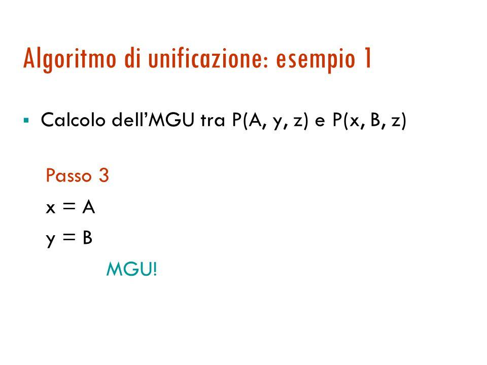 Algoritmo di unificazione: le regole 1. f(s 1, …, s n ) = f(t 1, …, t n )  s 1 = t 1, …, s n = t n 2. f(s 1, …, s n ) = g(t 1, …, t m )  fail se f 