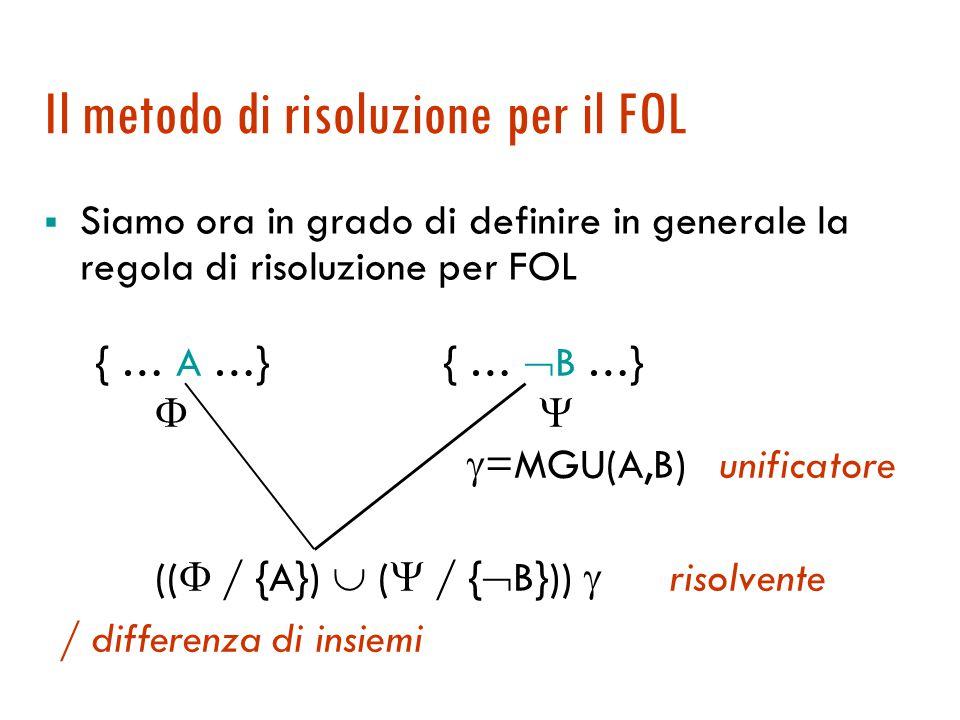 Passo 0 P(f(x), x) = P(z, z) Algoritmo di unificazione: esempio 2  Calcolo dell'MGU tra P(f(x), x) e P(z, z) Passo 1 f(x) = zregola 4 x = z Passo 2 z