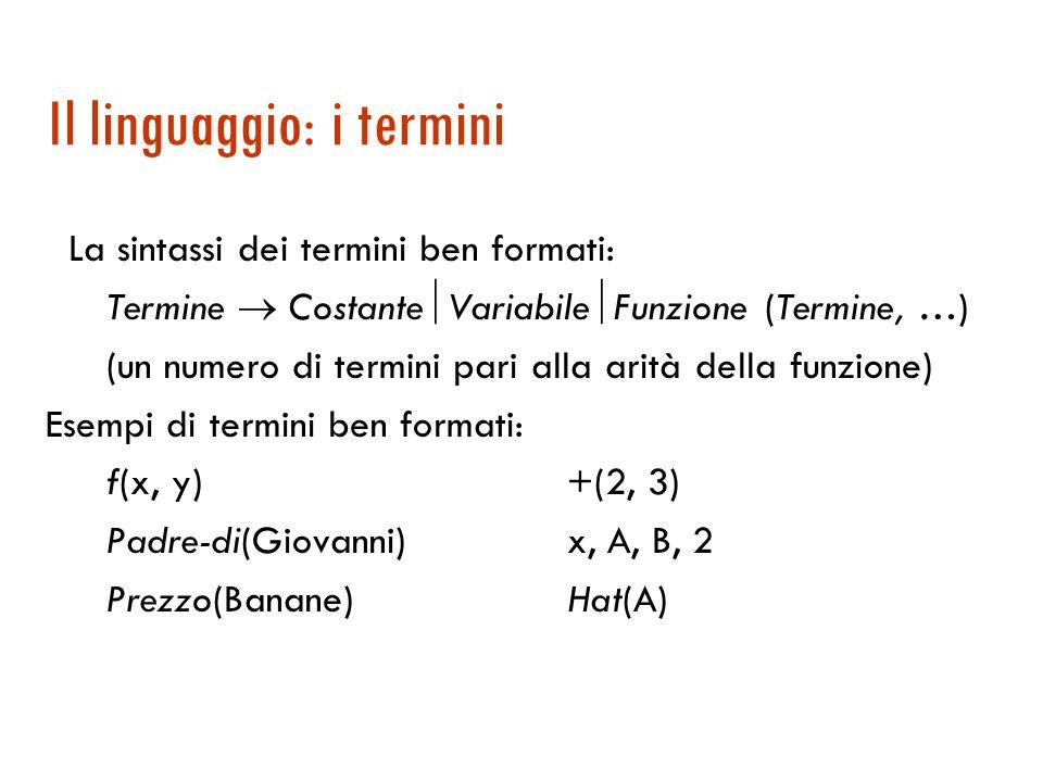 Il linguaggio: i termini La sintassi dei termini ben formati: Termine  Costante  Variabile  Funzione (Termine, …) (un numero di termini pari alla arità della funzione) Esempi di termini ben formati: f(x, y)+(2, 3) Padre-di(Giovanni)x, A, B, 2 Prezzo(Banane)Hat(A)