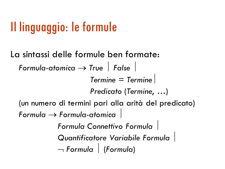Il linguaggio: i termini La sintassi dei termini ben formati: Termine  Costante  Variabile  Funzione (Termine, …) (un numero di termini pari alla a