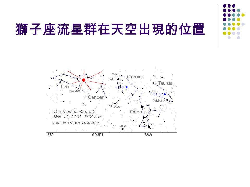 獅子座流星群在天空出現的位置