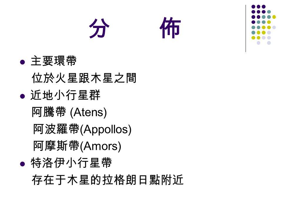 分 佈 主要環帶 位於火星跟木星之間 近地小行星群 阿騰帶 (Atens) 阿波羅帶 (Appollos) 阿摩斯帶 (Amors) 特洛伊小行星帶 存在于木星的拉格朗日點附近