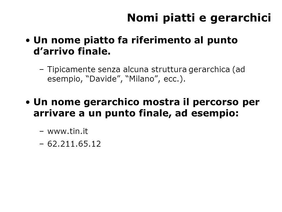 Nomi piatti e gerarchici Un nome piatto fa riferimento al punto d'arrivo finale.
