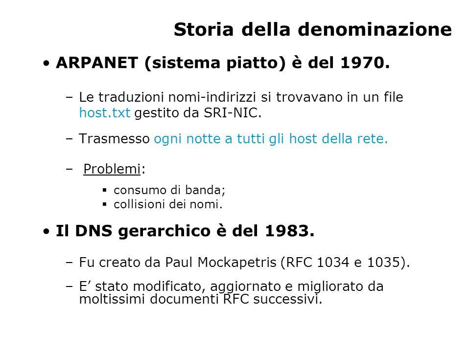 Storia della denominazione ARPANET (sistema piatto) è del 1970.