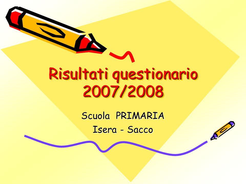 Risultati questionario 2007/2008 Scuola PRIMARIA Isera - Sacco