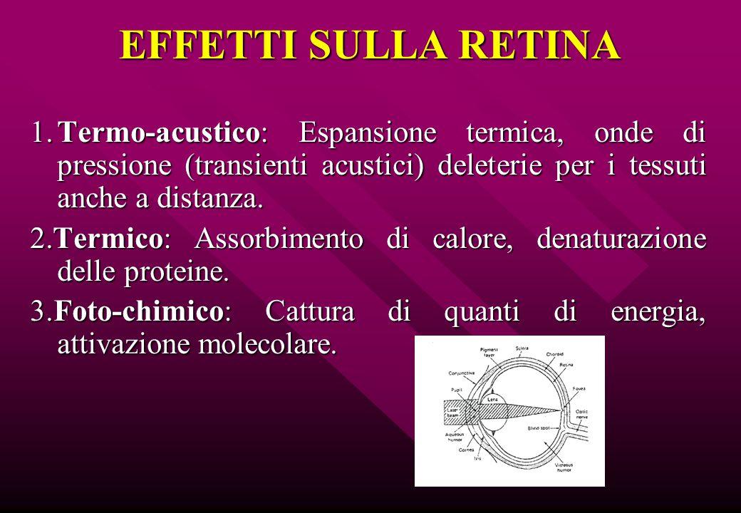 EFFETTI SULLA RETINA 1.Termo-acustico: Espansione termica, onde di pressione (transienti acustici) deleterie per i tessuti anche a distanza. 2.Termico