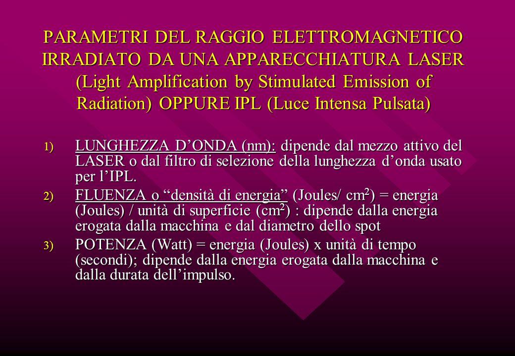 PARAMETRI DEL RAGGIO ELETTROMAGNETICO IRRADIATO DA UNA APPARECCHIATURA LASER (Light Amplification by Stimulated Emission of Radiation) OPPURE IPL (Luc