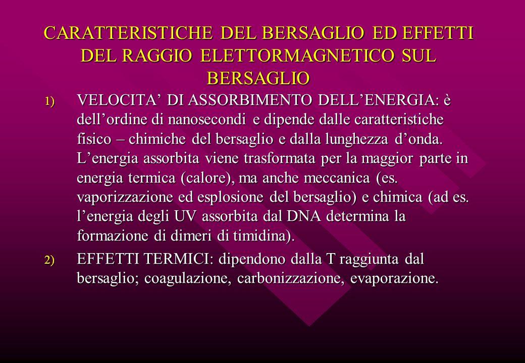 CARATTERISTICHE DEL BERSAGLIO ED EFFETTI DEL RAGGIO ELETTORMAGNETICO SUL BERSAGLIO 1) VELOCITA' DI ASSORBIMENTO DELL'ENERGIA: è dell'ordine di nanosec