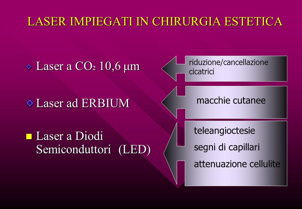 LASER IMPIEGATI IN CHIRURGIA ESTETICA Laser a CO 2 10,6 μm Laser ad ERBIUM Laser a Diodi Semiconduttori (LED) Laser a Diodi Semiconduttori (LED) riduz