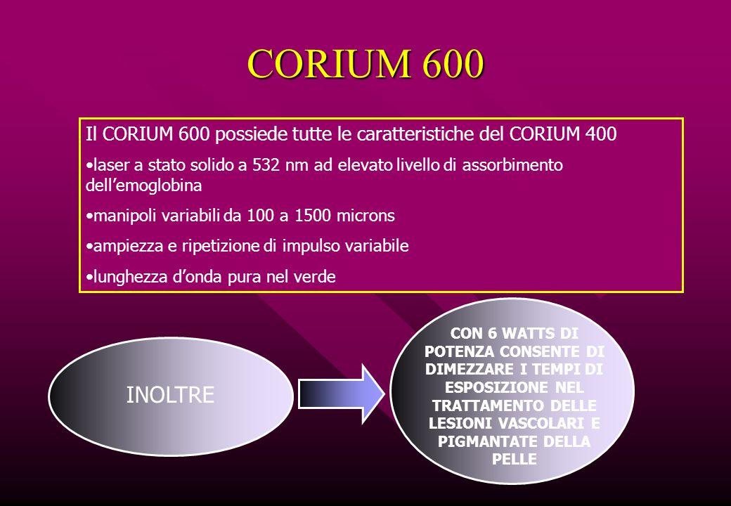 CORIUM 600 Il CORIUM 600 possiede tutte le caratteristiche del CORIUM 400 laser a stato solido a 532 nm ad elevato livello di assorbimento dell'emoglo