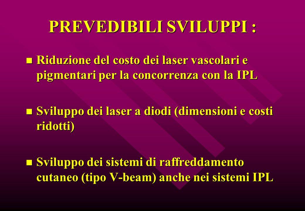 PREVEDIBILI SVILUPPI : Riduzione del costo dei laser vascolari e pigmentari per la concorrenza con la IPL Riduzione del costo dei laser vascolari e pi
