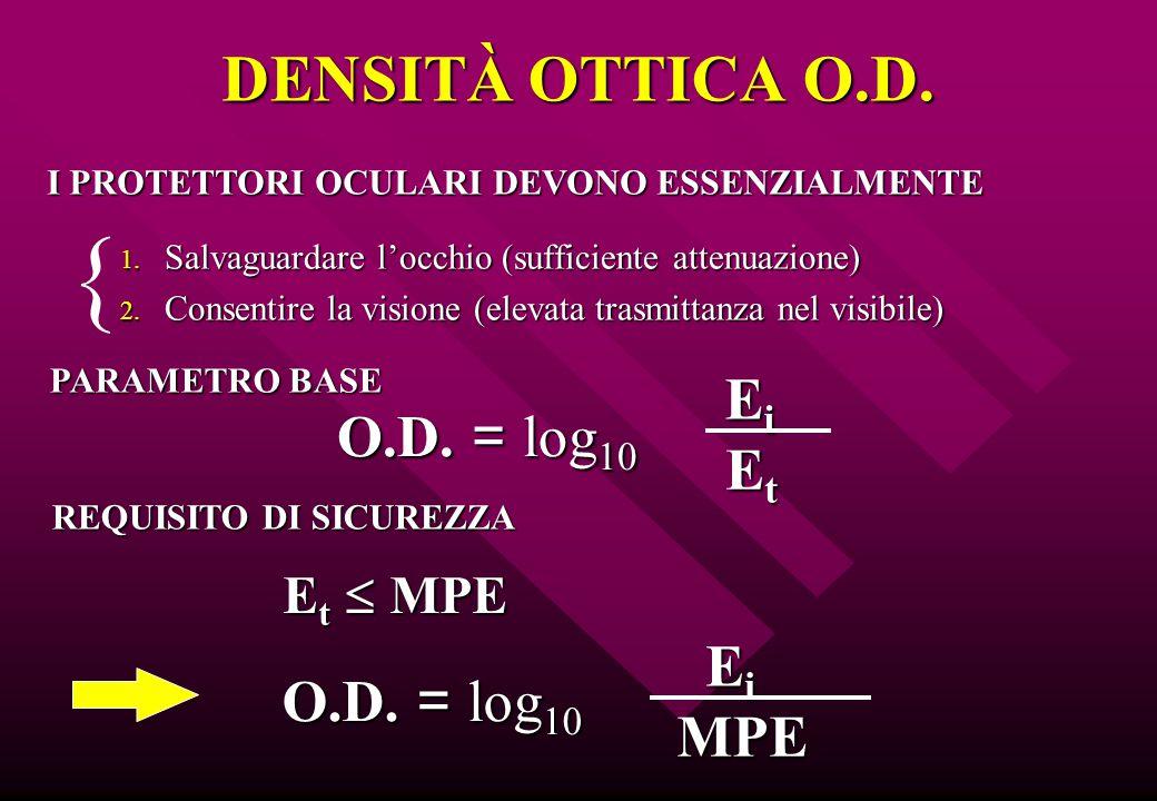 DENSITÀ OTTICA O.D. 1. Salvaguardare l'occhio (sufficiente attenuazione) 2. Consentire la visione (elevata trasmittanza nel visibile) { I PROTETTORI O