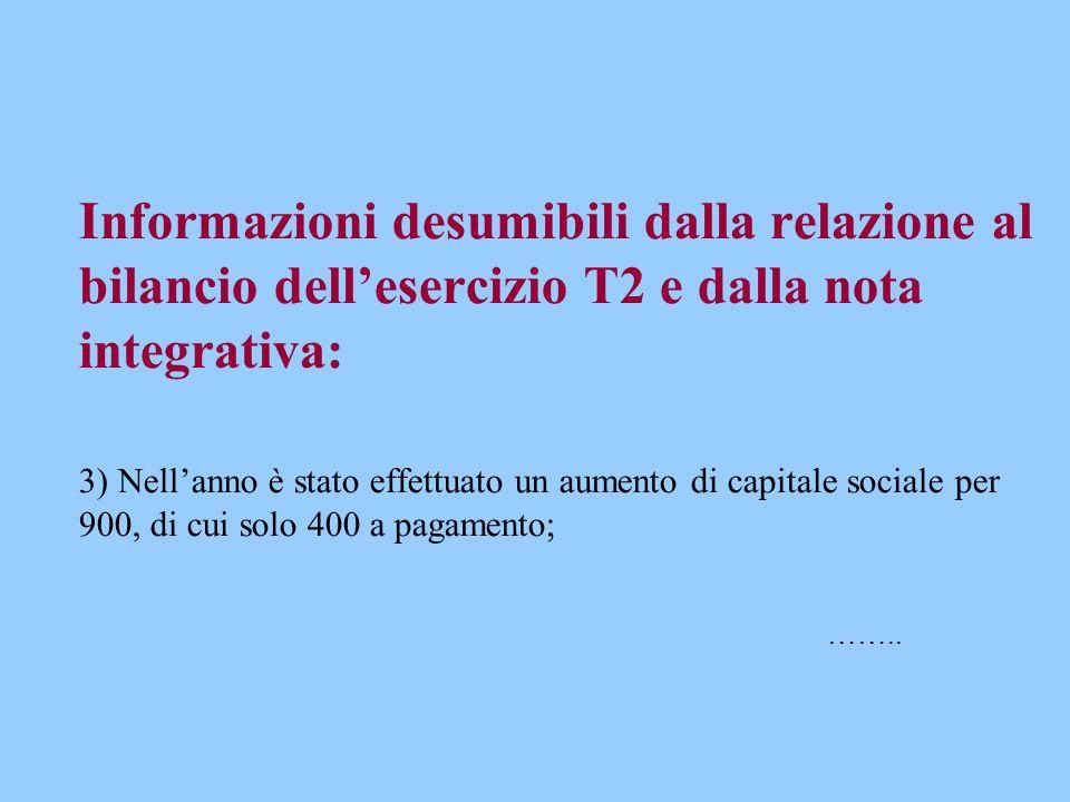 Informazioni desumibili dalla relazione al bilancio dell'esercizio T2 e dalla nota integrativa: 3) Nell'anno è stato effettuato un aumento di capitale